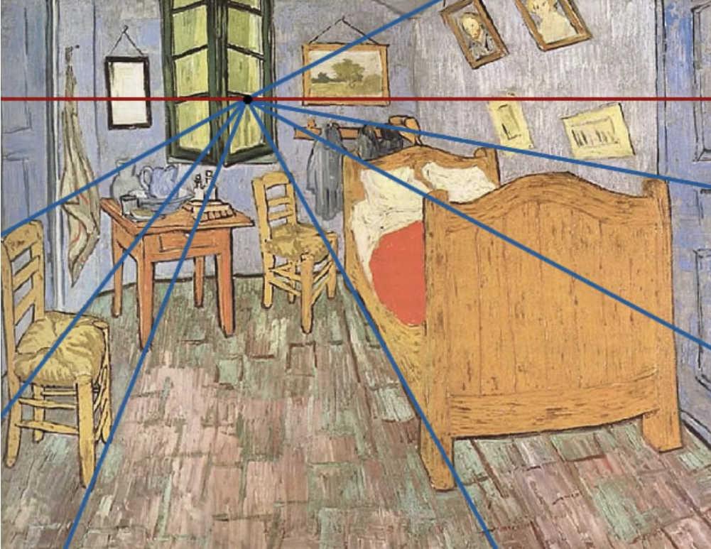 van Gogh perspective